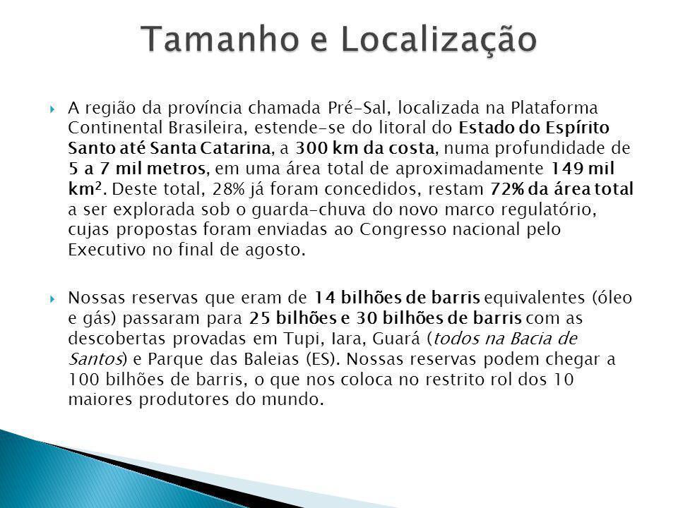  A região da província chamada Pré-Sal, localizada na Plataforma Continental Brasileira, estende-se do litoral do Estado do Espírito Santo até Santa
