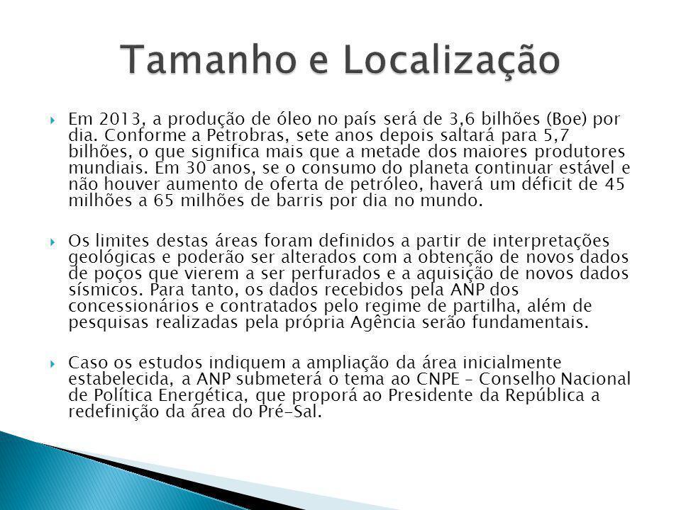Arnaldo Jardim – Deputado Federal (PPS-SP) Presidente da Comissão Especial do Pré-Sal que trata da Capitalização da Petrobras.