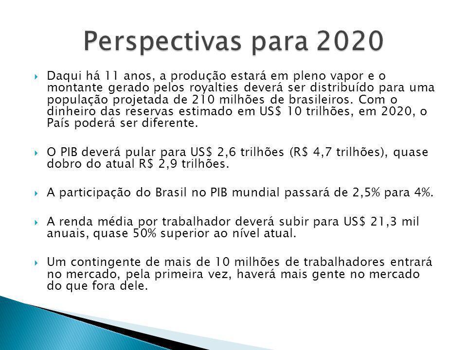  Daqui há 11 anos, a produção estará em pleno vapor e o montante gerado pelos royalties deverá ser distribuído para uma população projetada de 210 mi