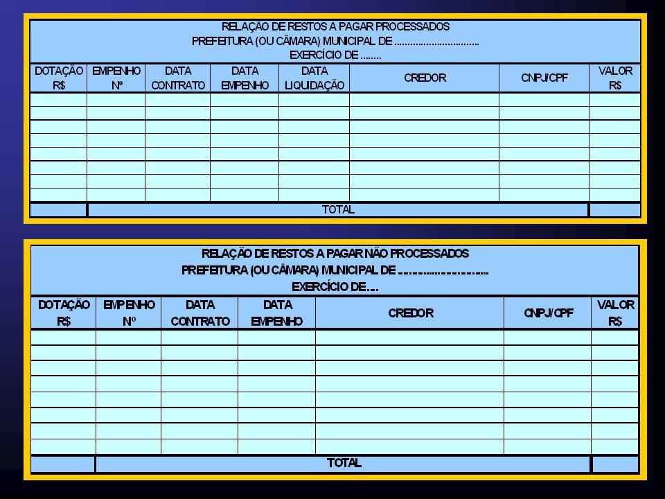 Demonstrativo dos restos a pagar : Demonstrará os restos a pagar referentes aos exercícios anteriores e os relativos ao exercício que se encerra, com os processados e os não processados em separado e cópias anexas dos respectivos empenhos, contendo: - número de ordem (por empenhos), dotação, valor e nome do credor; - inscrição no CNPJ ou CPF do credor; - data do contrato, do empenho e, se processados, da liquidação.