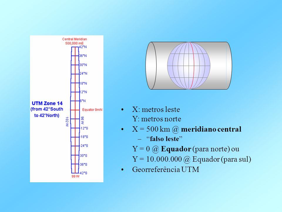 """•X: metros leste Y: metros norte •X = 500 km @ meridiano central –""""falso leste"""" Y = 0 @ Equador (para norte) ou Y = 10.000.000 @ Equador (para sul) •G"""