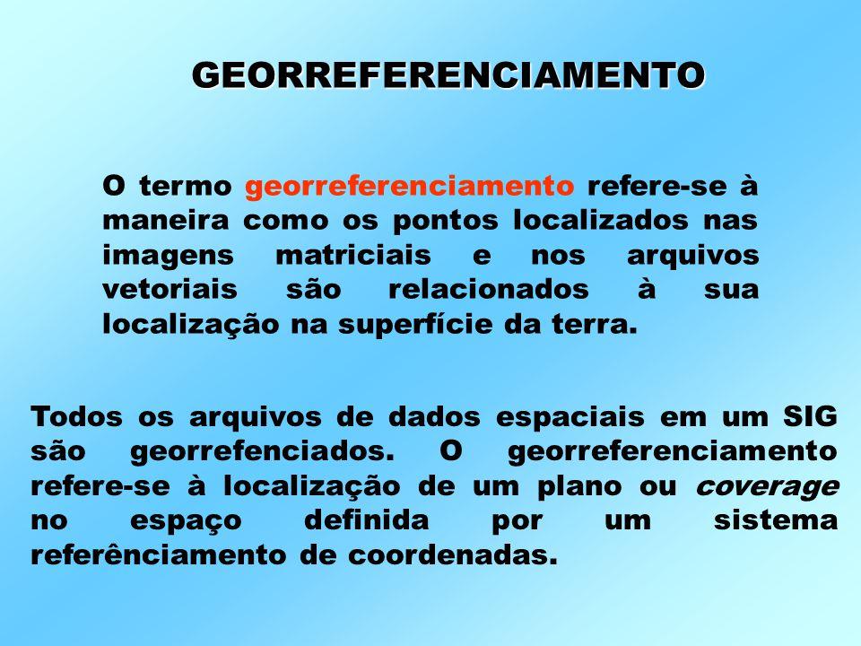 GEORREFERENCIAMENTO O termo georreferenciamento refere-se à maneira como os pontos localizados nas imagens matriciais e nos arquivos vetoriais são rel