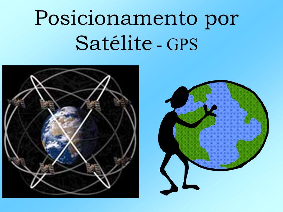 Posicionamento por Satélite - GPS