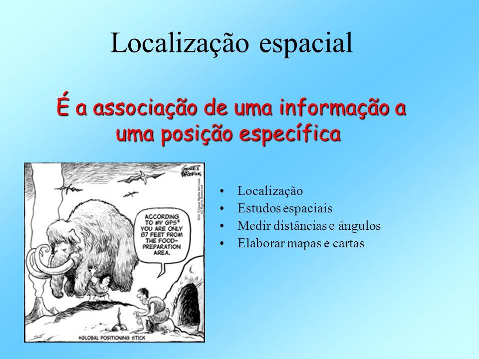 •Localização •Estudos espaciais •Medir distâncias e ângulos •Elaborar mapas e cartas Localização espacial É a associação de uma informação a uma posiç