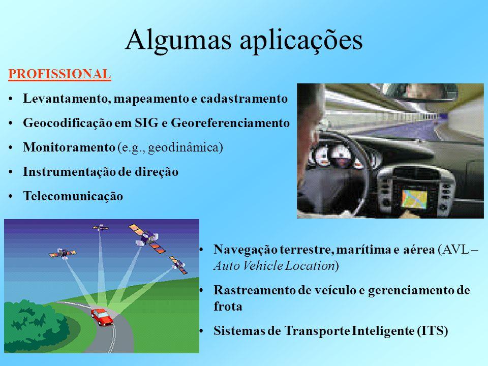Algumas aplicações PROFISSIONAL •Levantamento, mapeamento e cadastramento •Geocodificação em SIG e Georeferenciamento •Monitoramento (e.g., geodinâmic