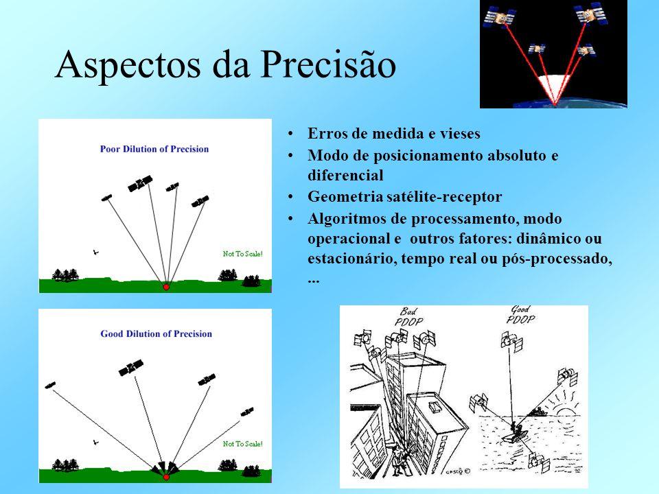 Aspectos da Precisão •Erros de medida e vieses •Modo de posicionamento absoluto e diferencial •Geometria satélite-receptor •Algoritmos de processament