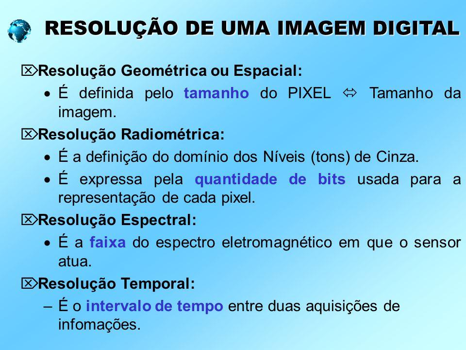 RESOLUÇÃO DE UMA IMAGEM DIGITAL  Resolução Geométrica ou Espacial:  É definida pelo tamanho do PIXEL  Tamanho da imagem.  Resolução Radiométrica: