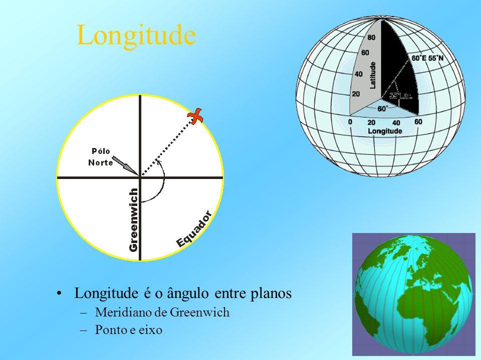 Longitude •Longitude é o ângulo entre planos –Meridiano de Greenwich –Ponto e eixo