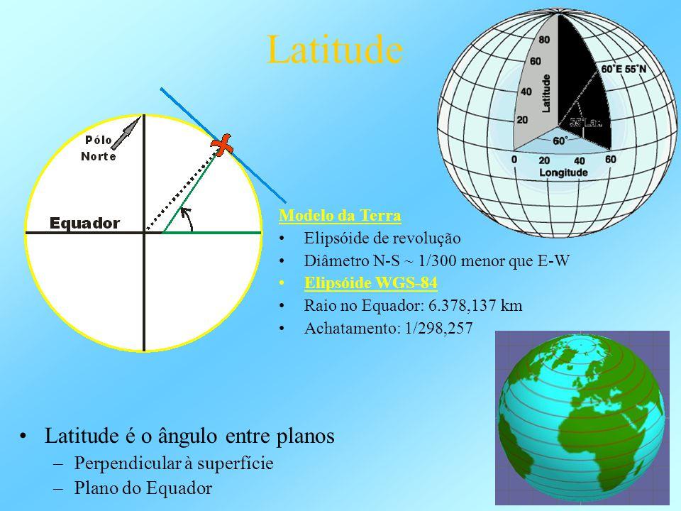 Modelo da Terra •Elipsóide de revolução •Diâmetro N-S ~ 1/300 menor que E-W •Elipsóide WGS-84 •Raio no Equador: 6.378,137 km •Achatamento: 1/298,257 •