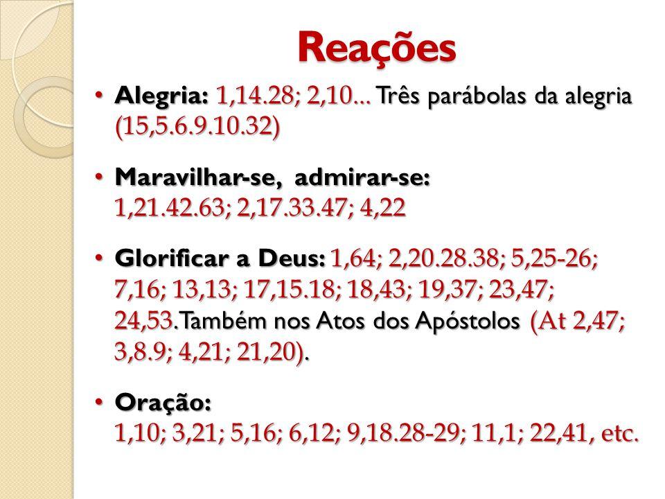 Reações • Alegria: 1,14.28; 2,10...