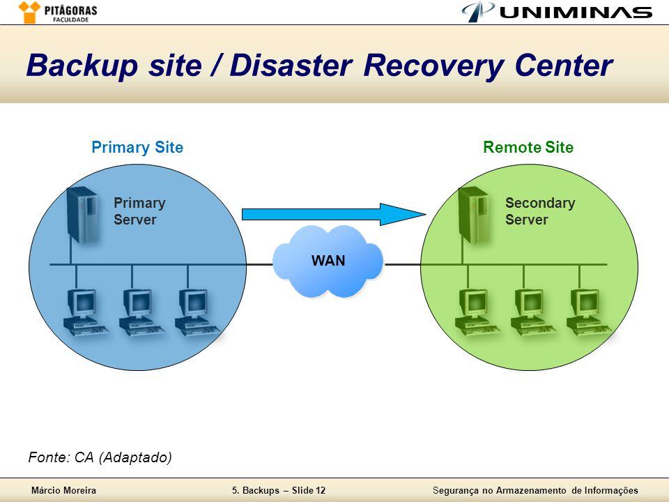 Márcio Moreira5. Backups – Slide 12Segurança no Armazenamento de Informações Backup site / Disaster Recovery Center Remote Site WAN Secondary Server P