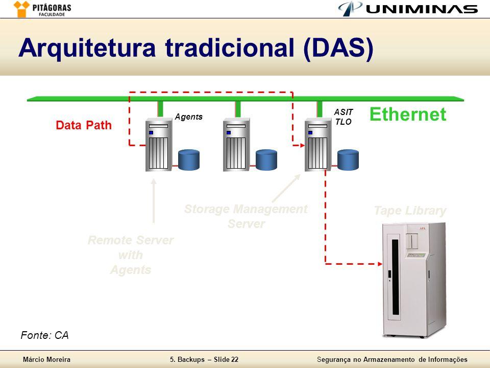 Márcio Moreira5. Backups – Slide 22Segurança no Armazenamento de Informações Arquitetura tradicional (DAS) Tape Library Remote Server with Agents Ethe