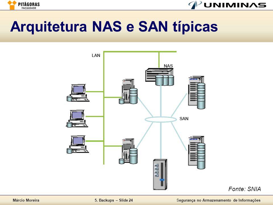 Márcio Moreira5. Backups – Slide 24Segurança no Armazenamento de Informações Arquitetura NAS e SAN típicas Fonte: SNIA