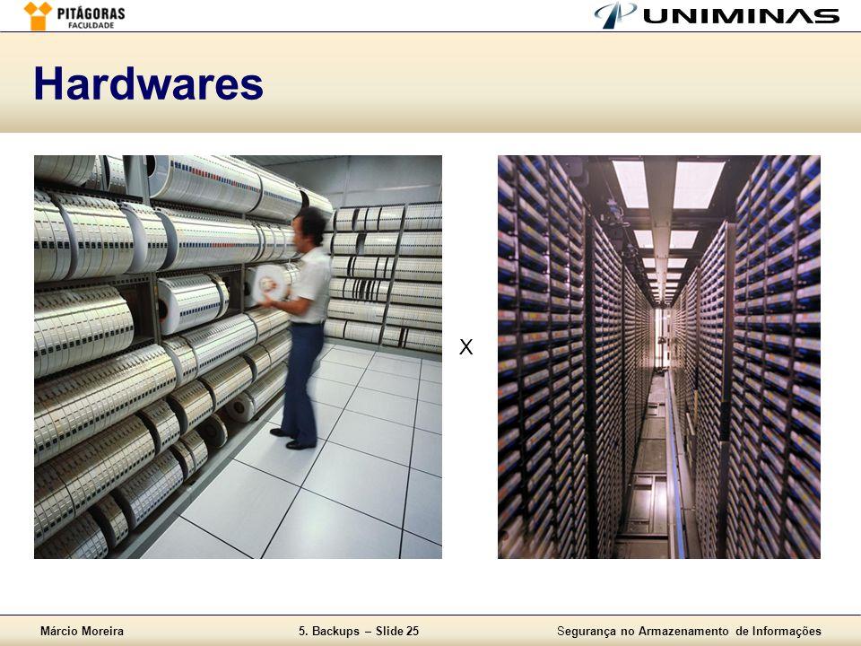 Márcio Moreira5. Backups – Slide 25Segurança no Armazenamento de Informações Hardwares X