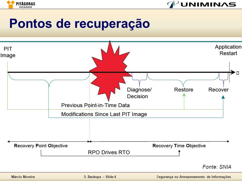 Márcio Moreira5. Backups – Slide 4Segurança no Armazenamento de Informações Pontos de recuperação Fonte: SNIA