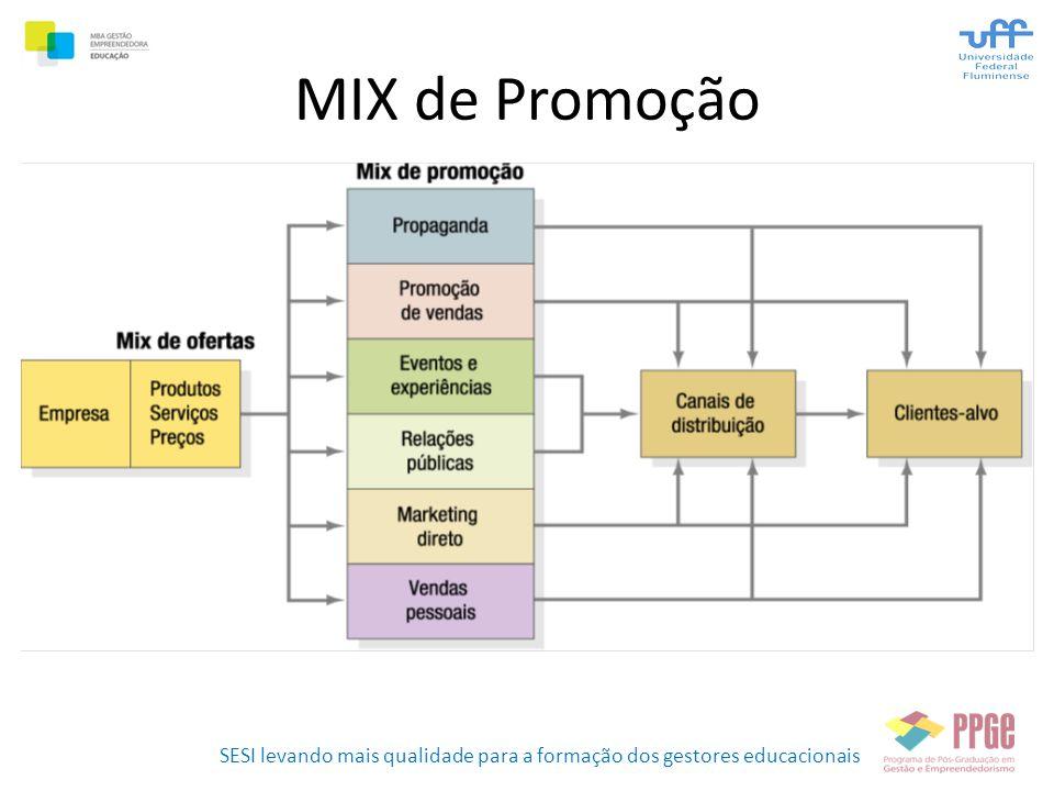 SESI levando mais qualidade para a formação dos gestores educacionais MIX de Promoção