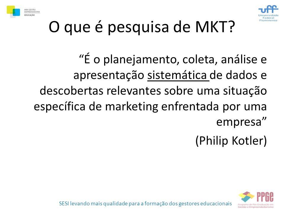 """SESI levando mais qualidade para a formação dos gestores educacionais O que é pesquisa de MKT? """"É o planejamento, coleta, análise e apresentação siste"""