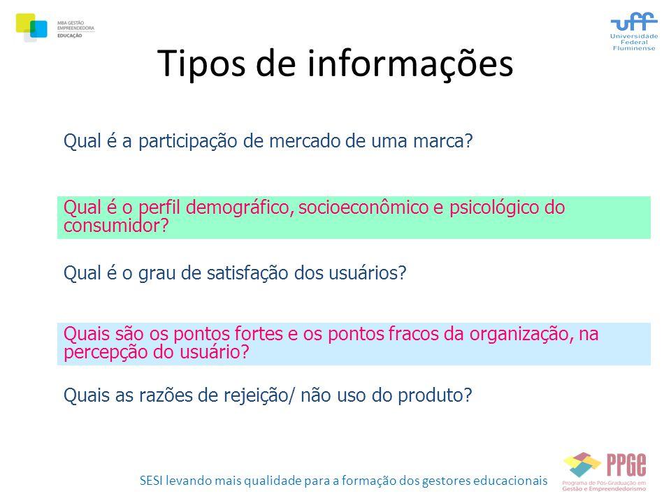 SESI levando mais qualidade para a formação dos gestores educacionais Tipos de informações Qual é a participação de mercado de uma marca? Qual é o per