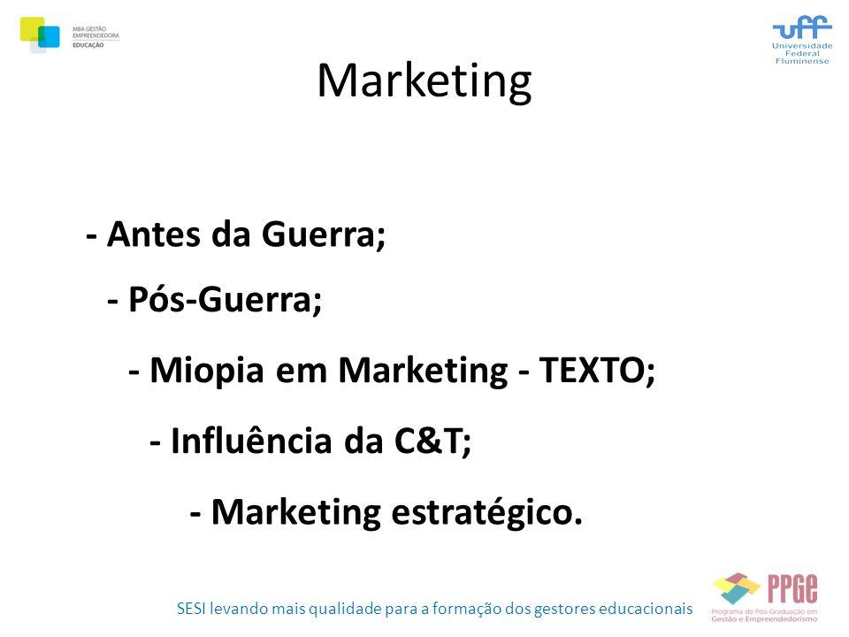 SESI levando mais qualidade para a formação dos gestores educacionais Marketing - Antes da Guerra; - Pós-Guerra; - Miopia em Marketing - TEXTO; - Infl