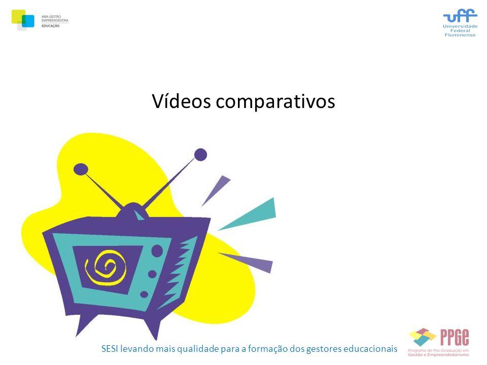 SESI levando mais qualidade para a formação dos gestores educacionais Vídeos comparativos