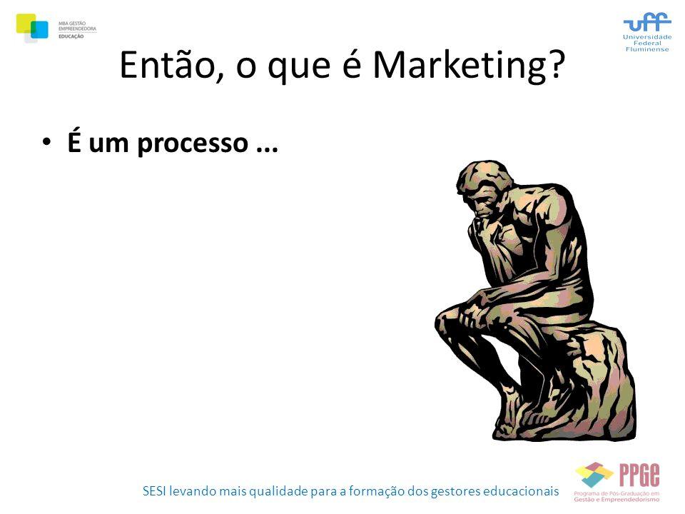SESI levando mais qualidade para a formação dos gestores educacionais Então, o que é Marketing? • É um processo...