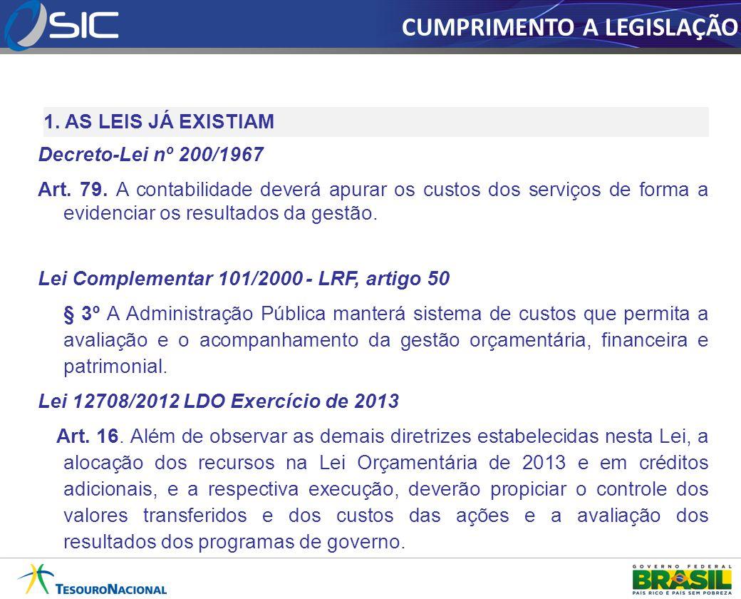 CUMPRIMENTO A LEGISLAÇÃO 1. AS LEIS JÁ EXISTIAM Decreto-Lei nº 200/1967 Art. 79. A contabilidade deverá apurar os custos dos serviços de forma a evide