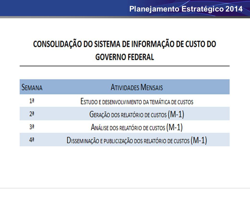 Conteúdo do Painel/Palestra Planejamento Estratégico 2014