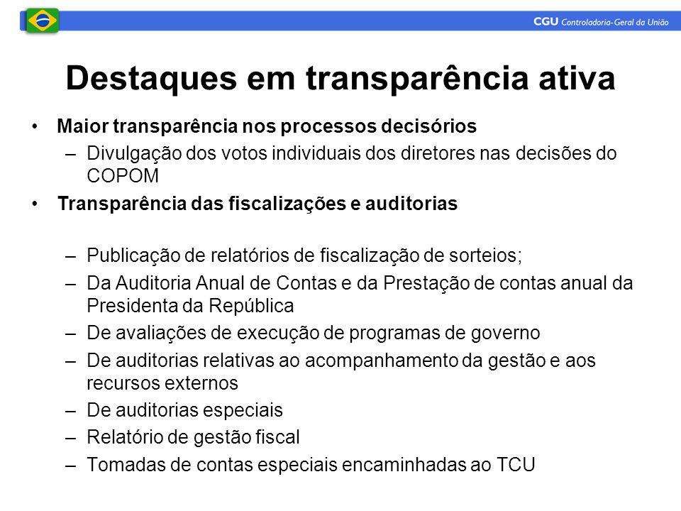 Destaques em transparência ativa •Maior transparência nos processos decisórios –Divulgação dos votos individuais dos diretores nas decisões do COPOM •
