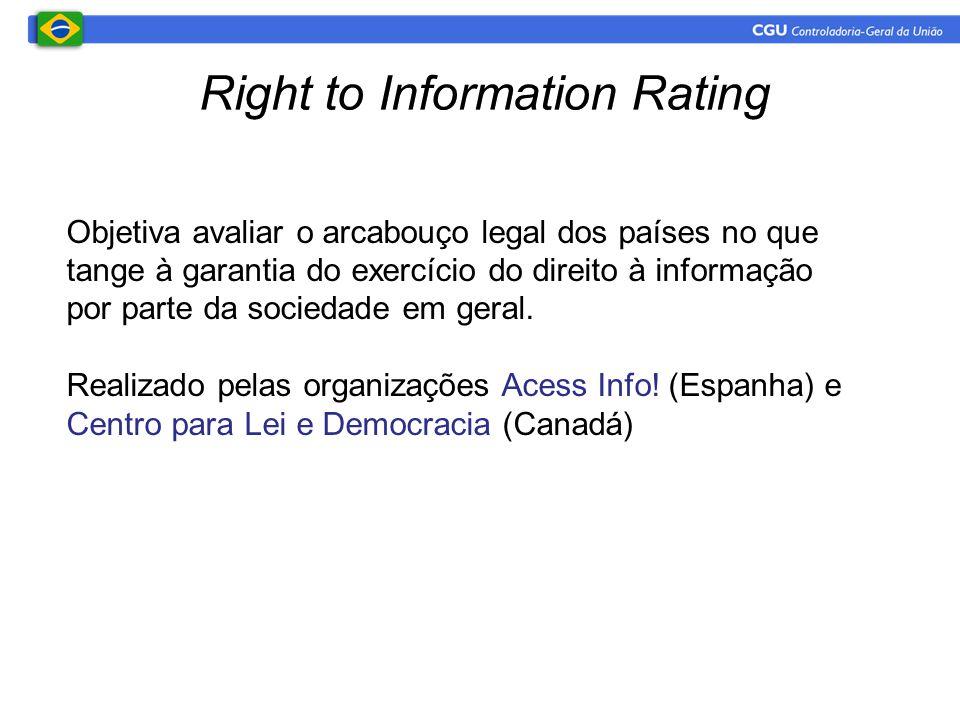 Objetiva avaliar o arcabouço legal dos países no que tange à garantia do exercício do direito à informação por parte da sociedade em geral. Realizado