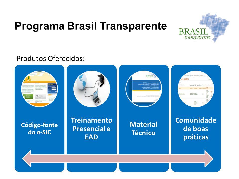 Código-fonte do e-SIC Treinament o Presencial e EAD Material Técnico Comunidad e de boas práticas Programa Brasil Transparente Produtos Oferecidos: