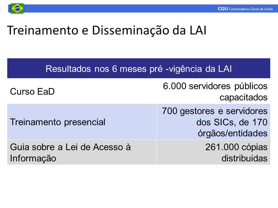 Treinamento e Disseminação da LAI Resultados nos 6 meses pré -vigência da LAI Curso EaD 6.000 servidores públicos capacitados Treinamento presencial 7