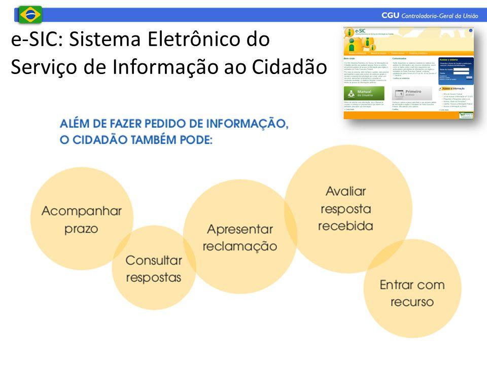 Para saber mais Visite o sítio da CGU na internet: www.cgu.gov.br cgu@cgu.gov.br CONTROLADORIA-GERAL DA UNIÃO Setor de Autarquias Sul, Quadra 1, Bloco A Edifício Darcy Ribeiro CEP: 70070-905 tel.: (61) 2020-7241