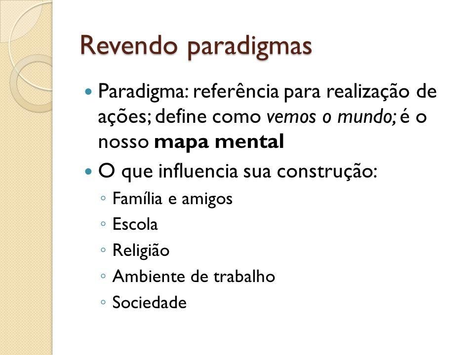 Revendo paradigmas  Paradigma: referência para realização de ações; define como vemos o mundo; é o nosso mapa mental  O que influencia sua construçã