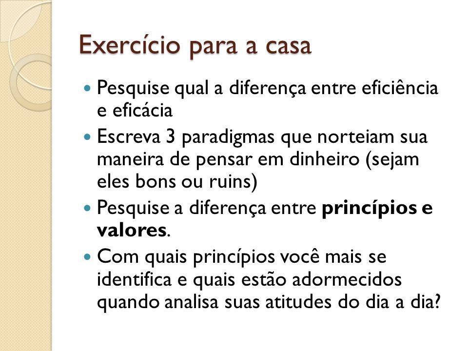 Exercício para a casa  Pesquise qual a diferença entre eficiência e eficácia  Escreva 3 paradigmas que norteiam sua maneira de pensar em dinheiro (s