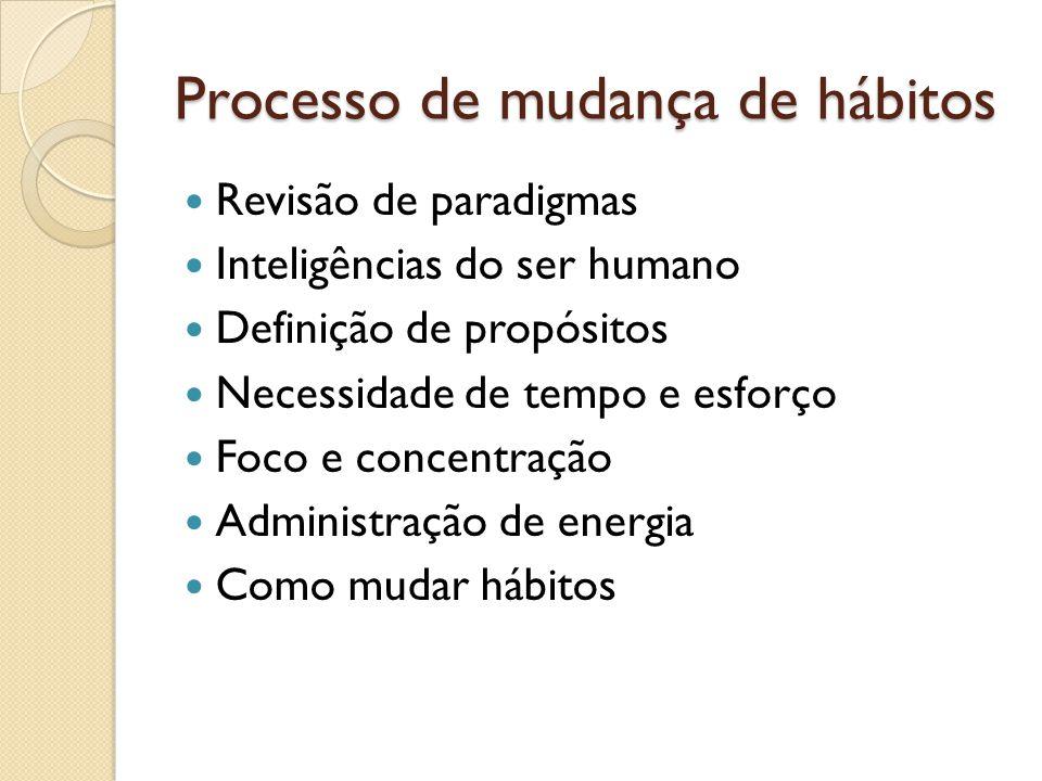 Processo de mudança de hábitos  Revisão de paradigmas  Inteligências do ser humano  Definição de propósitos  Necessidade de tempo e esforço  Foco