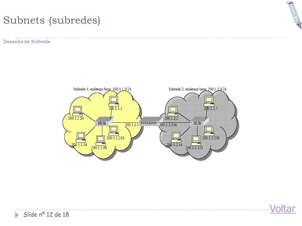 Subnets (subredes) Desenho da Subrede Slide nº 12 de 18 Voltar