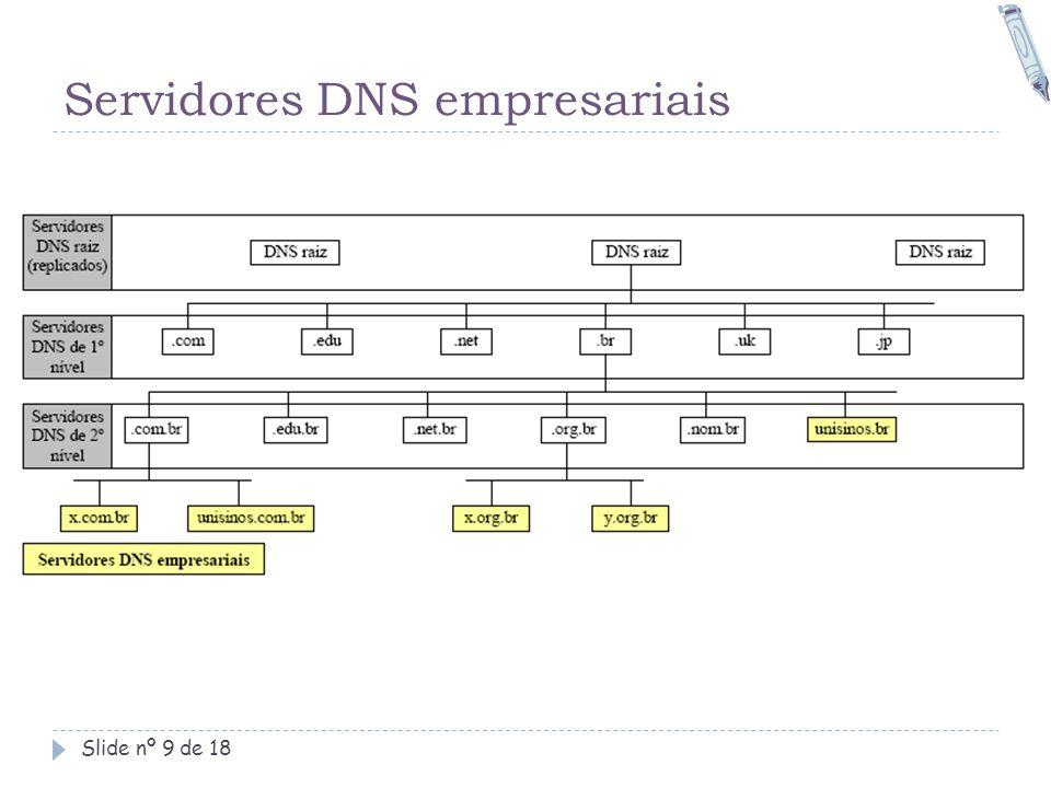 Servidores DNS empresariais Slide nº 9 de 18