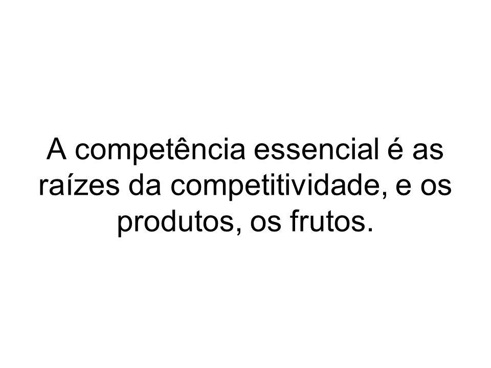 A competência essencial é as raízes da competitividade, e os produtos, os frutos.
