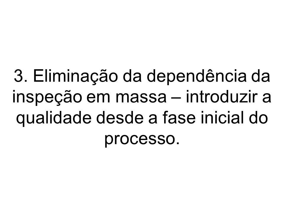 3. Eliminação da dependência da inspeção em massa – introduzir a qualidade desde a fase inicial do processo.