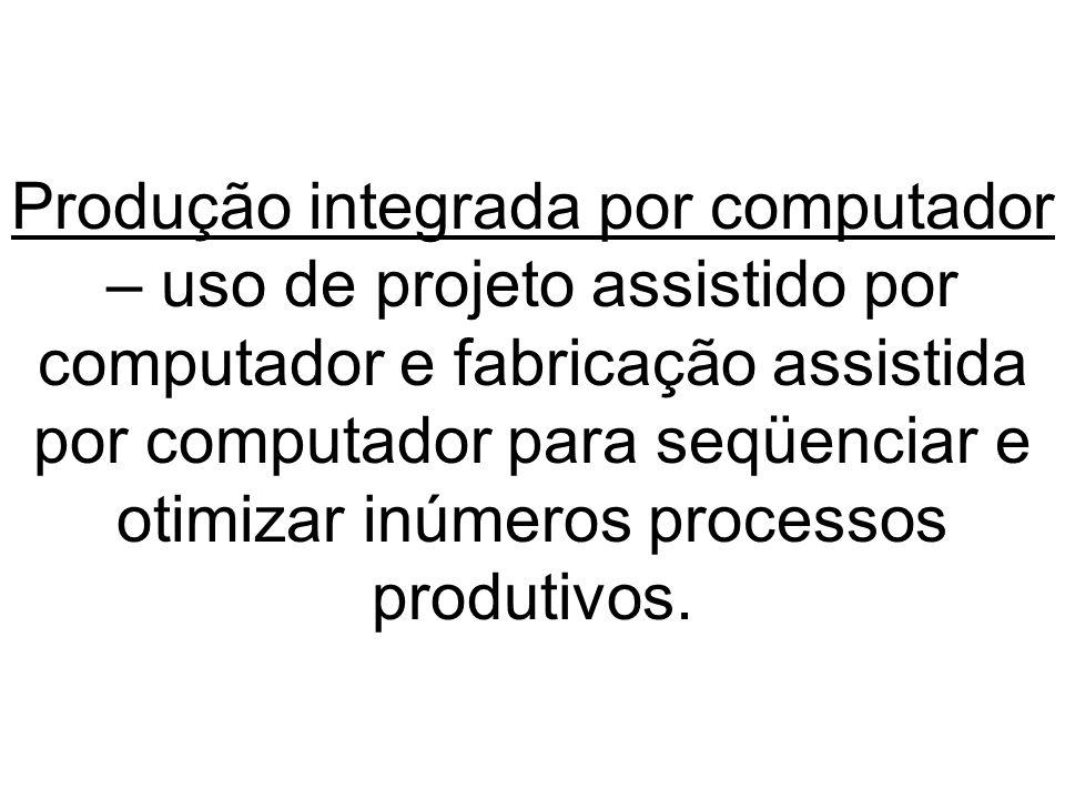 Produção integrada por computador – uso de projeto assistido por computador e fabricação assistida por computador para seqüenciar e otimizar inúmeros