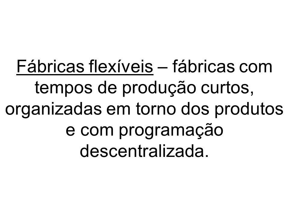 Fábricas flexíveis – fábricas com tempos de produção curtos, organizadas em torno dos produtos e com programação descentralizada.