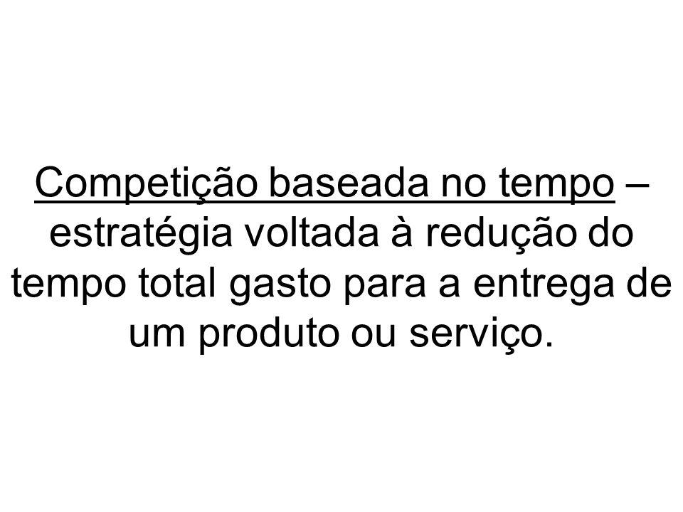 Competição baseada no tempo – estratégia voltada à redução do tempo total gasto para a entrega de um produto ou serviço.