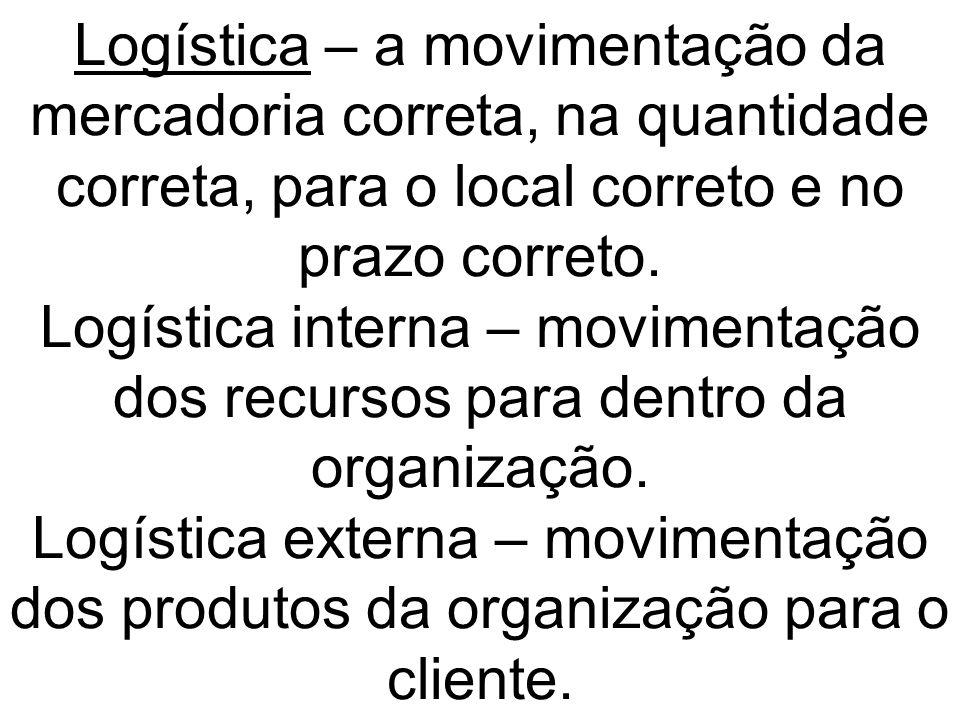 Logística – a movimentação da mercadoria correta, na quantidade correta, para o local correto e no prazo correto. Logística interna – movimentação dos