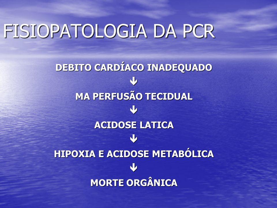 FISIOPATOLOGIA DA PCR DEBITO CARDÍACO INADEQUADO  MA PERFUSÃO TECIDUAL  ACIDOSE LATICA  HIPOXIA E ACIDOSE METABÓLICA  MORTE ORGÂNICA