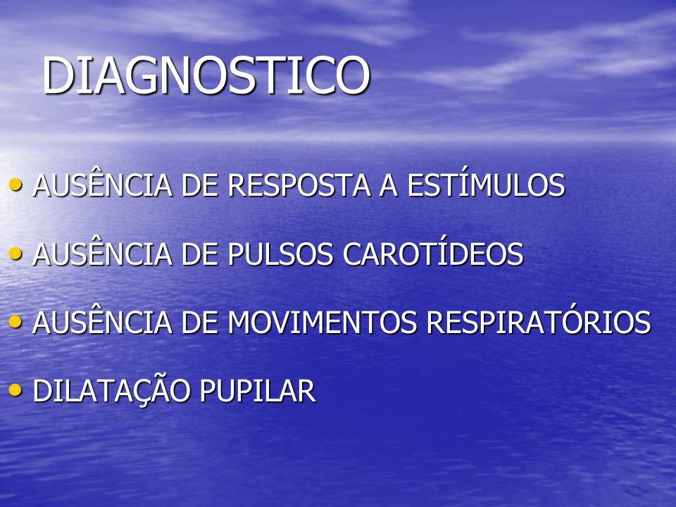 DIAGNOSTICO • AUSÊNCIA DE RESPOSTA A ESTÍMULOS • AUSÊNCIA DE PULSOS CAROTÍDEOS • AUSÊNCIA DE MOVIMENTOS RESPIRATÓRIOS • DILATAÇÃO PUPILAR