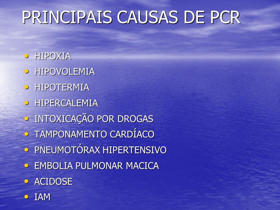 PRINCIPAIS CAUSAS DE PCR • HIPOXIA • HIPOVOLEMIA • HIPOTERMIA • HIPERCALEMIA • INTOXICAÇÃO POR DROGAS • TAMPONAMENTO CARDÍACO • PNEUMOTÓRAX HIPERTENSIVO • EMBOLIA PULMONAR MACICA • ACIDOSE • IAM