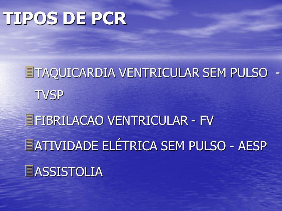 TIPOS DE PCR 3 TAQUICARDIA VENTRICULAR SEM PULSO - TVSP 3 FIBRILACAO VENTRICULAR - FV 3 ATIVIDADE ELÉTRICA SEM PULSO - AESP 3 ASSISTOLIA