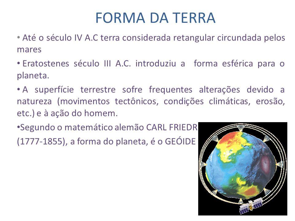 FORMA DA TERRA • Até o século IV A.C terra considerada retangular circundada pelos mares • Eratostenes século III A.C. introduziu a forma esférica par