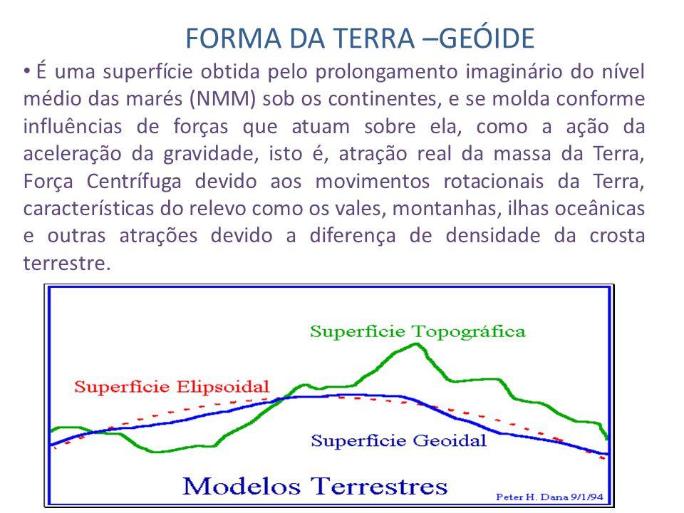 FORMA DA TERRA –GEÓIDE • É uma superfície obtida pelo prolongamento imaginário do nível médio das marés (NMM) sob os continentes, e se molda conforme