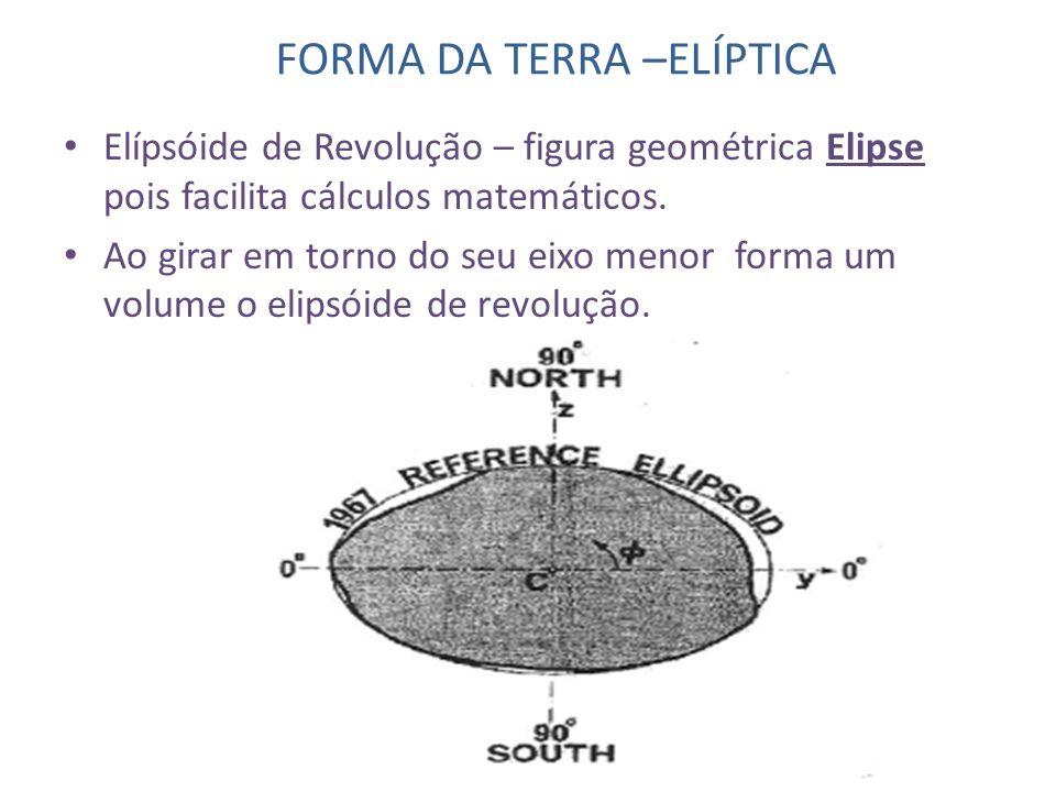 FORMA DA TERRA –ELÍPTICA • Elípsóide de Revolução – figura geométrica Elipse pois facilita cálculos matemáticos. • Ao girar em torno do seu eixo menor